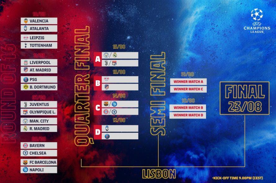 УЕФА обяви програмата за Шампионска лига през август